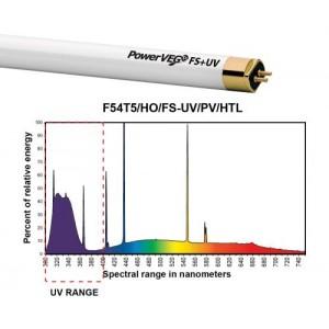 Eye PowerVEG FSUV 2 ft 24W HO T5 24perCs